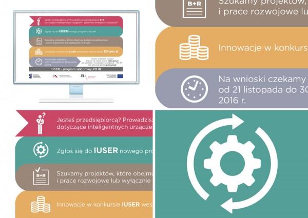 Projektowanie graficzne - infografika