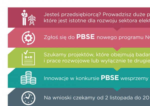 Projekty graficzne - infografika
